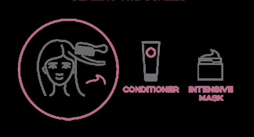 Dottsolari rigenalifting icone trattamenti conditioner